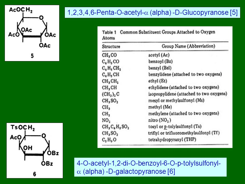 1,2,3,4,6-Penta-O-acetyl- (alpha) -D-Glucopyranose [5]